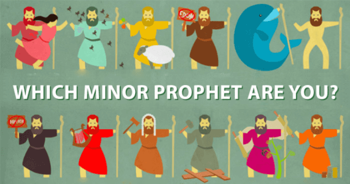 which-minor-prophet-are-you